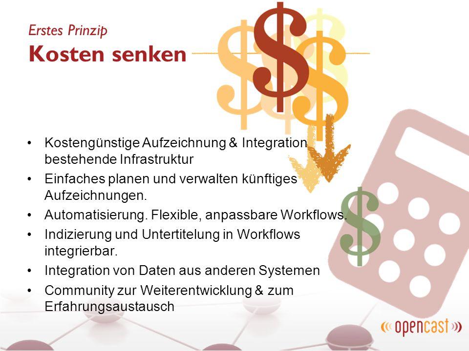 Erstes Prinzip Kosten senken Kostengünstige Aufzeichnung & Integration bestehende Infrastruktur Einfaches planen und verwalten künftiges Aufzeichnunge