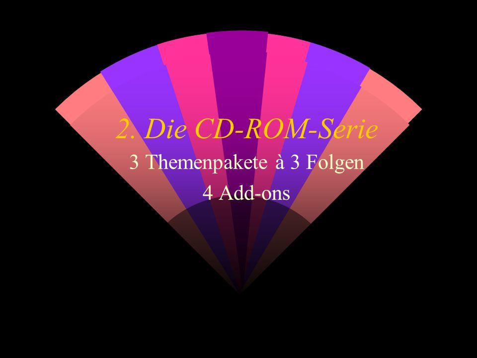 2. Die CD-ROM-Serie 3 Themenpakete à 3 Folgen 4 Add-ons