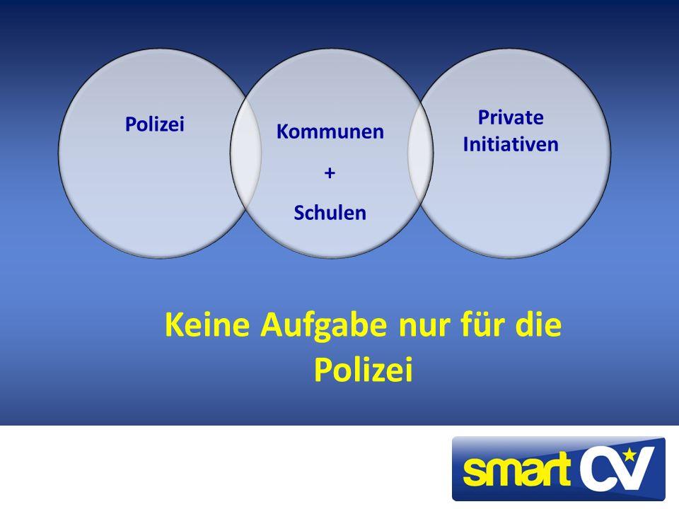 Polizei Private Initiativen Kommunen + Schulen Keine Aufgabe nur für die Polizei
