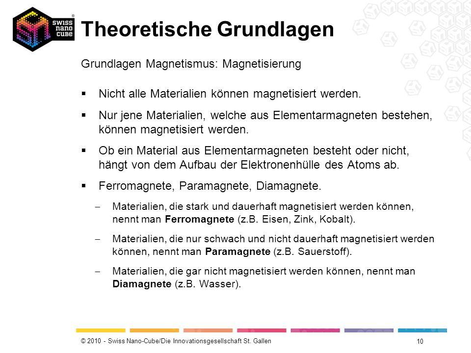 © 2010 - Swiss Nano-Cube/Die Innovationsgesellschaft St. Gallen Theoretische Grundlagen 10 Grundlagen Magnetismus: Magnetisierung Nicht alle Materiali
