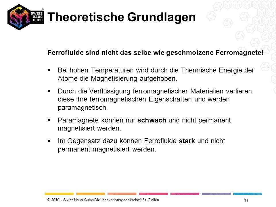 © 2010 - Swiss Nano-Cube/Die Innovationsgesellschaft St. Gallen Theoretische Grundlagen 14 Ferrofluide sind nicht das selbe wie geschmolzene Ferromagn