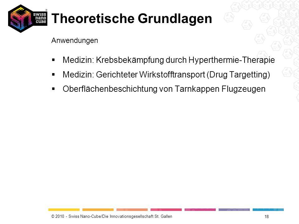 © 2010 - Swiss Nano-Cube/Die Innovationsgesellschaft St. Gallen Theoretische Grundlagen Medizin: Krebsbekämpfung durch Hyperthermie-Therapie Medizin: