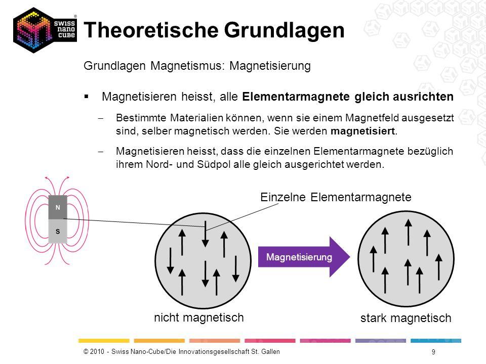 © 2010 - Swiss Nano-Cube/Die Innovationsgesellschaft St. Gallen Theoretische Grundlagen 9 Grundlagen Magnetismus: Magnetisierung Magnetisieren heisst,