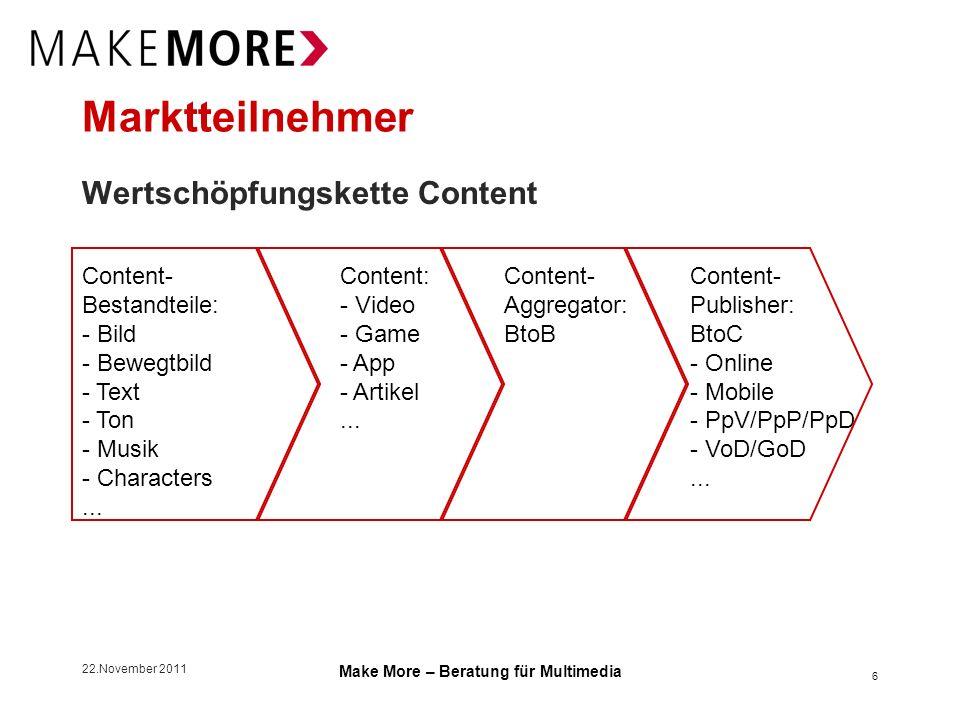 22.November 2011 Make More – Beratung für Multimedia Fazit für Contentproduzenten Sichern Sie sich alle zukünftig notwendigen Rechte bei Ihren Zulieferern (Designer, Grafiker, Programmierer, Texter, Sound- Engineers, Editoren...) Lizensieren Sie nur Rechte weiter, die Sie auch wirklich haben Berücksichtigen Sie mögliche Einnahmen- Ströme/Businessmodelle schon bei der Erstellung des Contents Seien Sie sich darüber im Klaren, dass Revenue-basierte Einnahmen sehr stark von den Vertriebsaktivitäten Ihres Partners abhängen, machen Sie Vertriebsaktivitäten ggf.