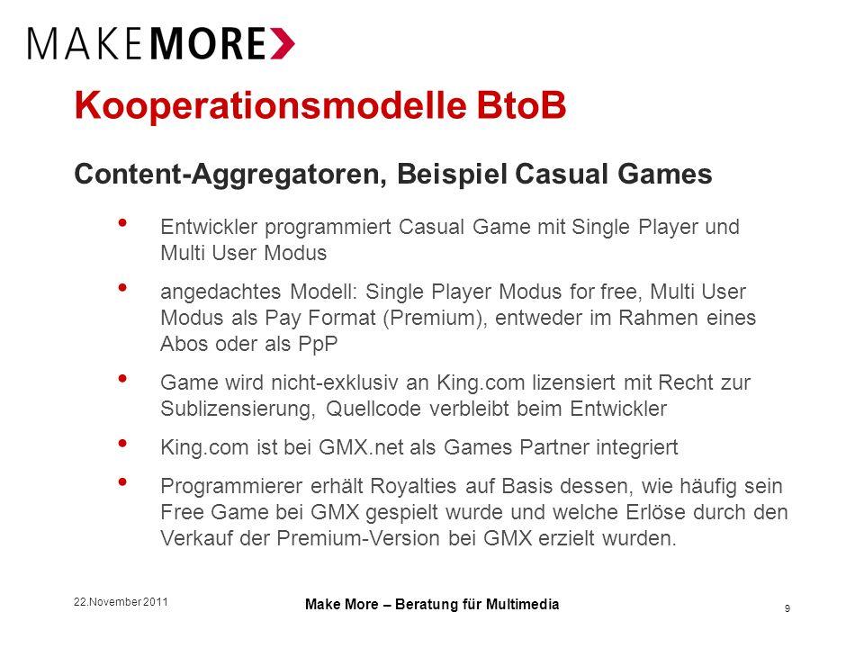 22.November 2011 Make More – Beratung für Multimedia Kooperationsmodelle BtoB Content-Aggregatoren, Beispiel Casual Games Entwickler programmiert Casu
