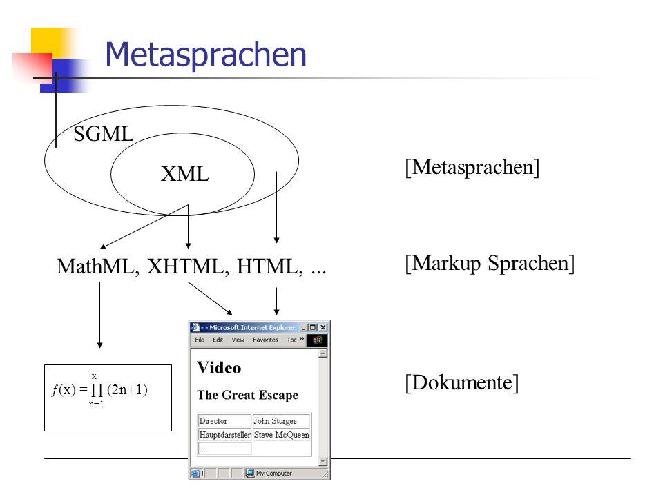 Metasprachen SGML XML [Metasprachen] [Markup Sprachen] [Dokumente] MathML, XHTML, HTML,...