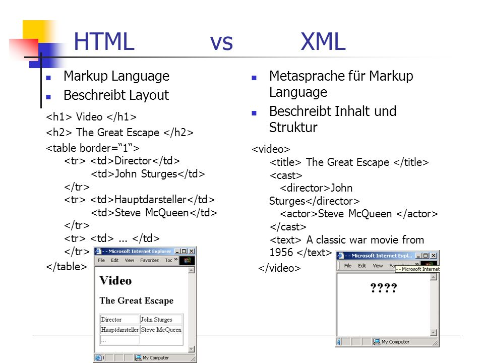 HTML vs XML Markup Language Beschreibt Layout Video The Great Escape Director John Sturges Hauptdarsteller Steve McQueen... Metasprache für Markup Lan