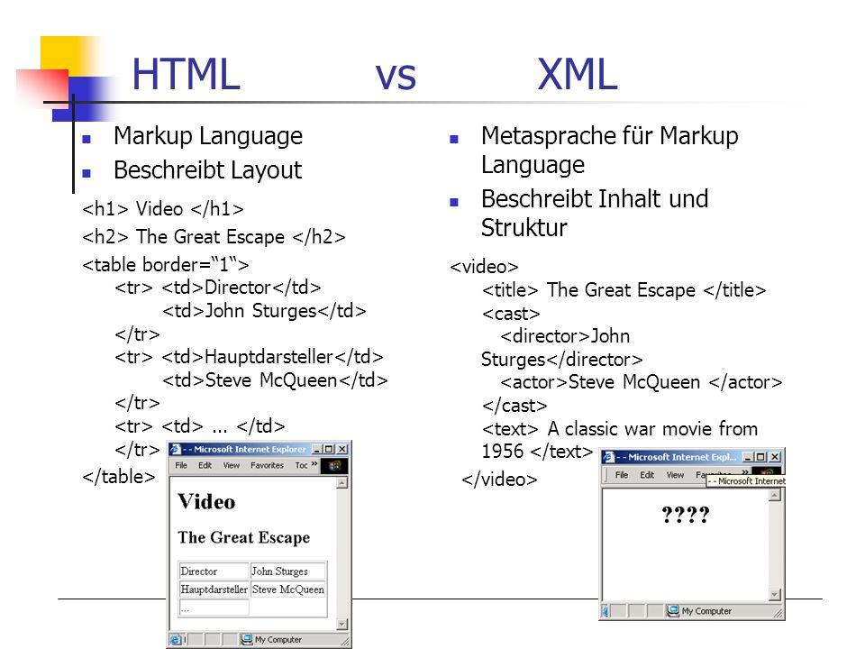 HTML vs XML Markup Language Beschreibt Layout Video The Great Escape Director John Sturges Hauptdarsteller Steve McQueen...