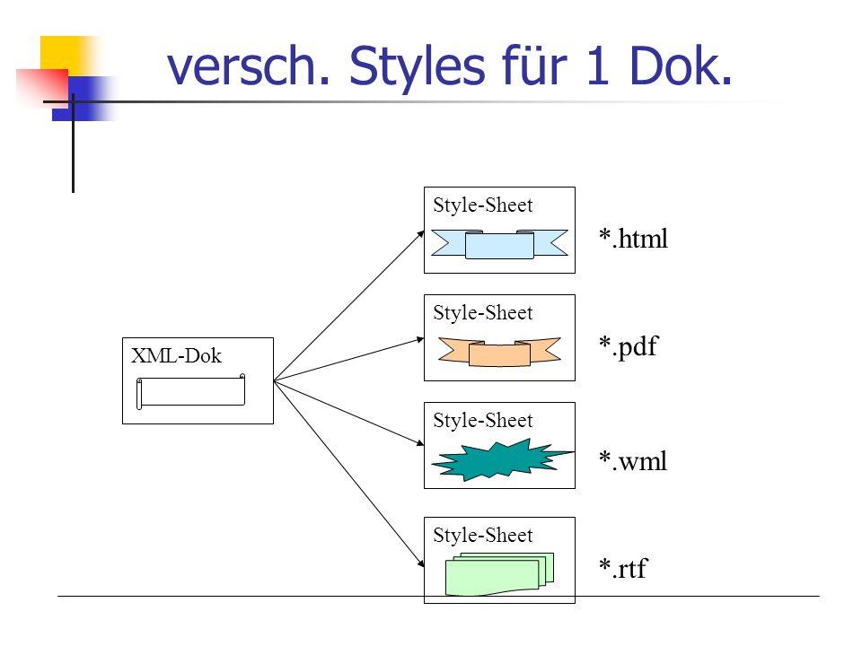 versch. Styles für 1 Dok. XML-Dok Style-Sheet *.html *.pdf *.wml *.rtf