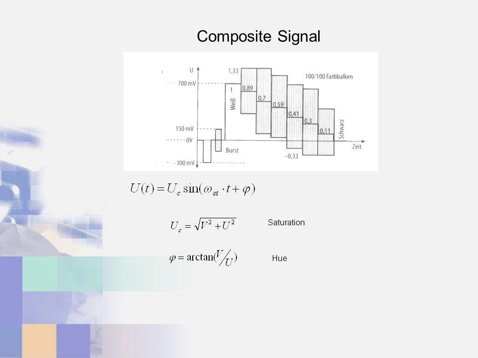 Composite Signal Saturation Hue