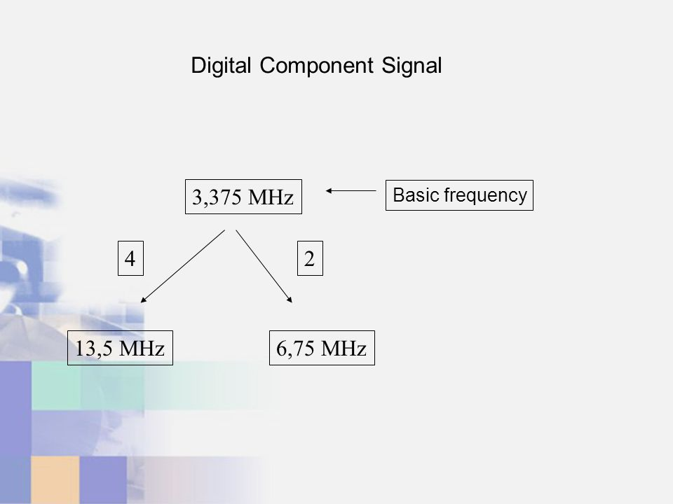 Digital Component Signal 3,375 MHz 4 13,5 MHz Basic frequency 2 6,75 MHz