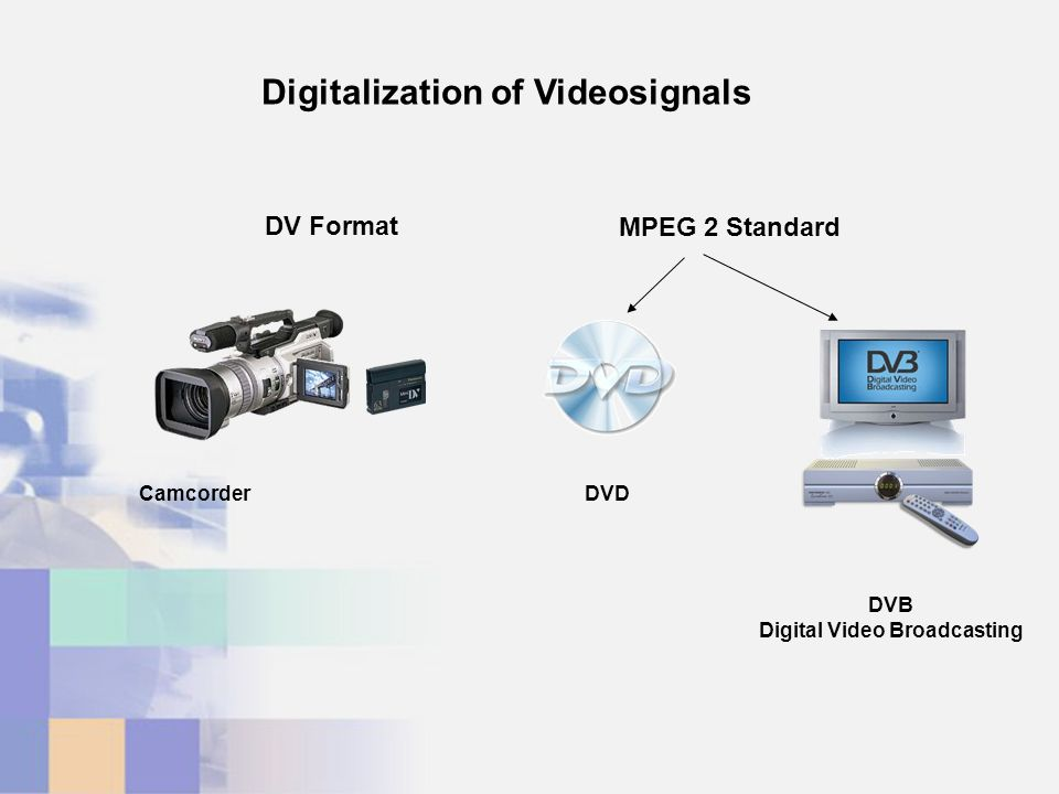 DV Format MPEG 2 Standard DVD DVB Digital Video Broadcasting Camcorder Digitalization of Videosignals