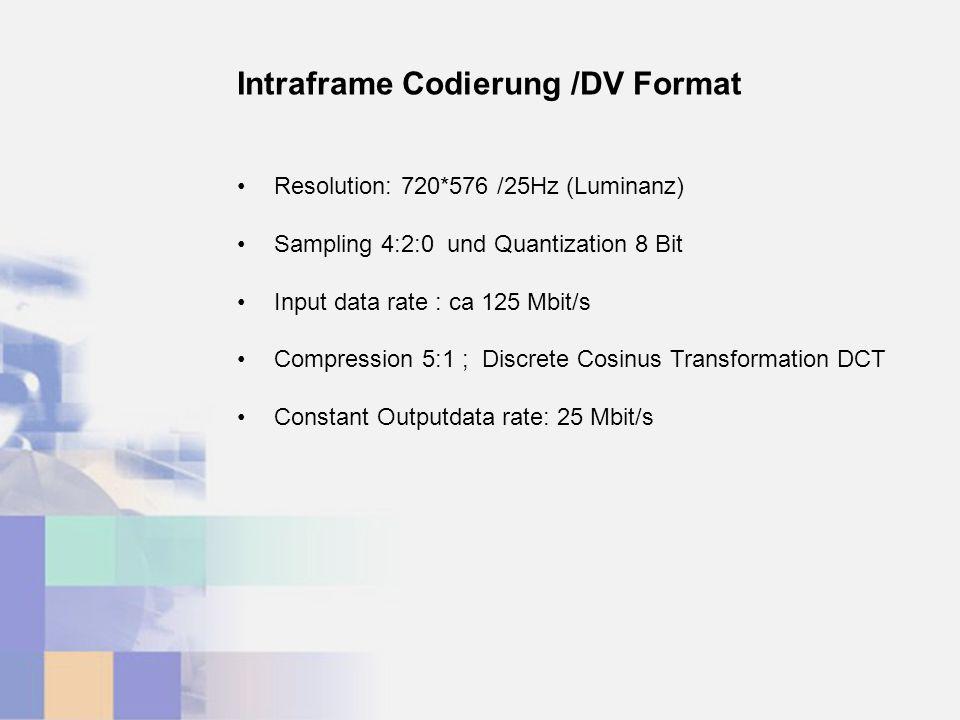 Resolution: 720*576 /25Hz (Luminanz) Sampling 4:2:0 und Quantization 8 Bit Input data rate : ca 125 Mbit/s Compression 5:1 ; Discrete Cosinus Transfor