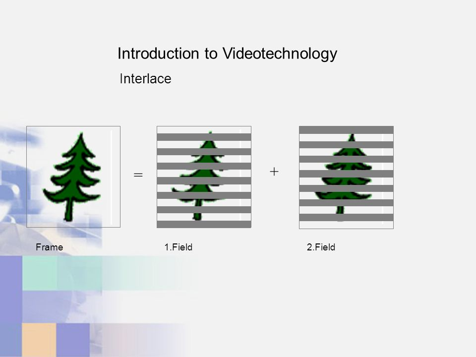 1.Field2.FieldFrame Introduction to Videotechnology = + Interlace