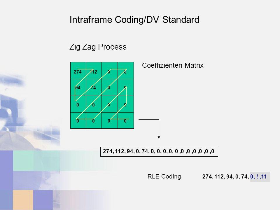 27411200 947400 0000 0000 274, 112, 94, 0, 74, 0, 0, 0, 0, 0,0,0,0,0,0,0 274, 112, 94, 0, 74, 0, !,11 RLE Coding Coeffizienten Matrix Intraframe Codin