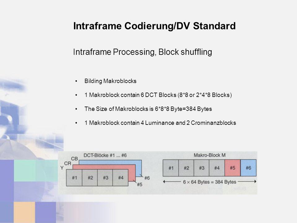 Intraframe Processing, Block shuffling Bilding Makroblocks 1 Makroblock contain 6 DCT Blocks (8*8 or 2*4*8 Blocks) The Size of Makroblocks is 6*8*8 By