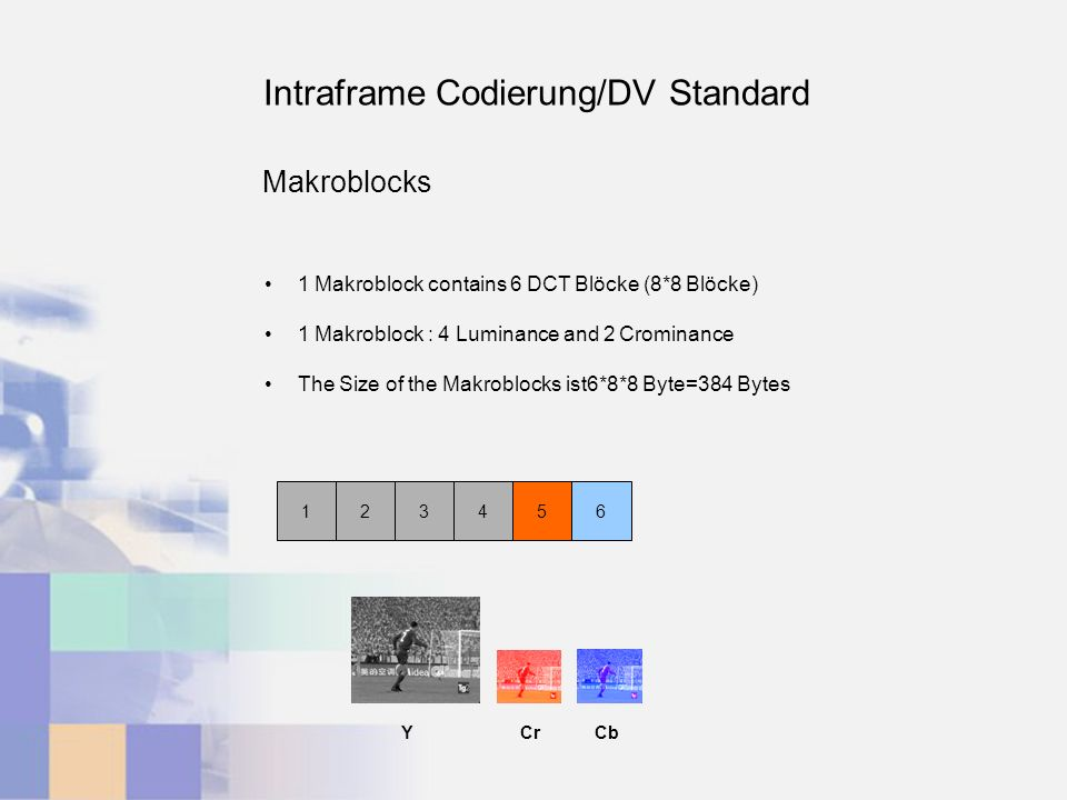 Makroblocks 1 Makroblock contains 6 DCT Blöcke (8*8 Blöcke) 1 Makroblock : 4 Luminance and 2 Crominance The Size of the Makroblocks ist6*8*8 Byte=384 Bytes Intraframe Codierung/DV Standard 123456 YCrCb