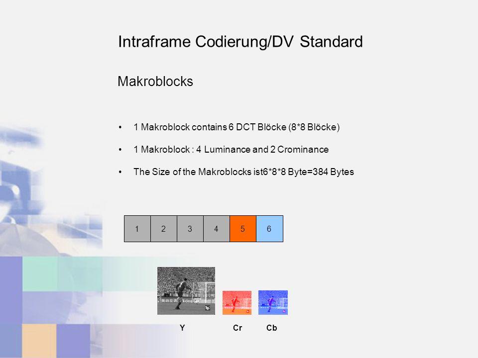 Makroblocks 1 Makroblock contains 6 DCT Blöcke (8*8 Blöcke) 1 Makroblock : 4 Luminance and 2 Crominance The Size of the Makroblocks ist6*8*8 Byte=384