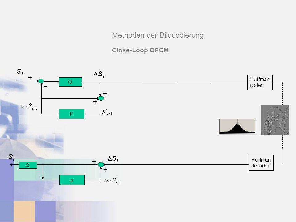 Huffman coder Huffman decoder Methoden der Bildcodierung Close-Loop DPCM + p + + P – Q + + Q