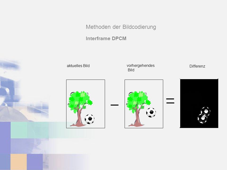 aktuelles Bild vorhergehendes Bild Differenz Methoden der Bildcodierung Interframe DPCM