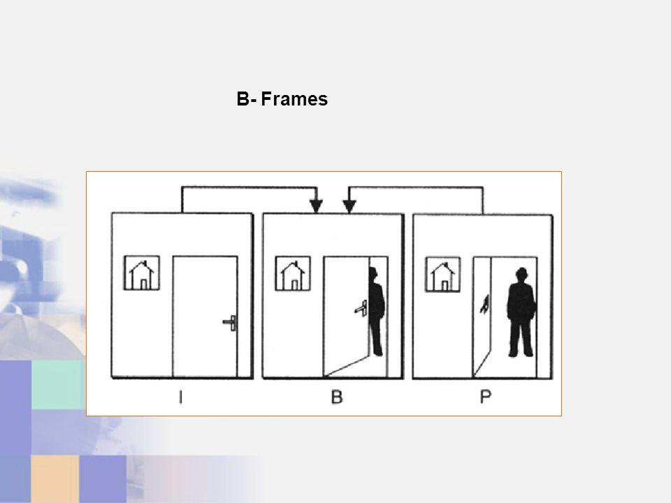 B- Frames