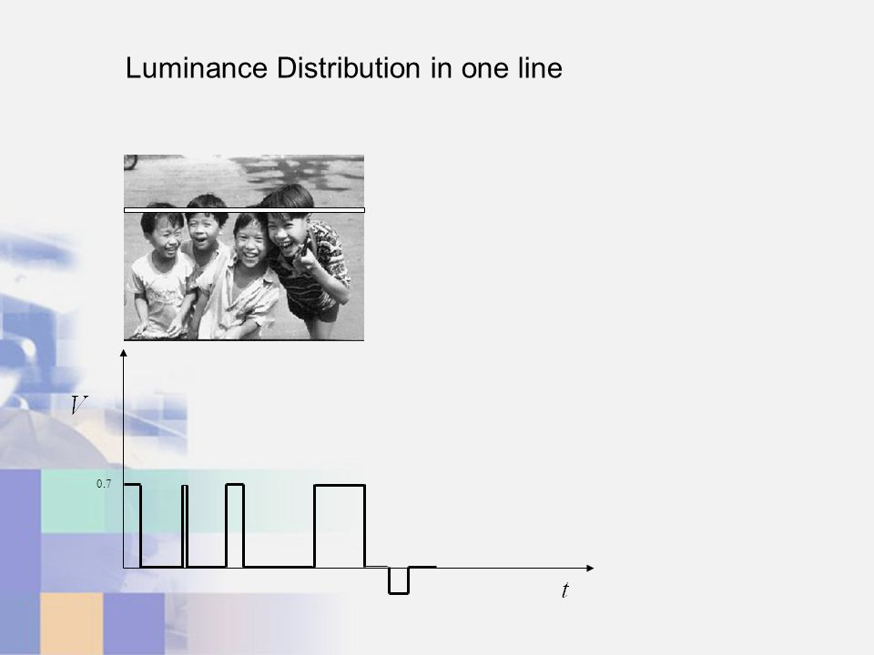 0.7 Luminance Distribution in one line