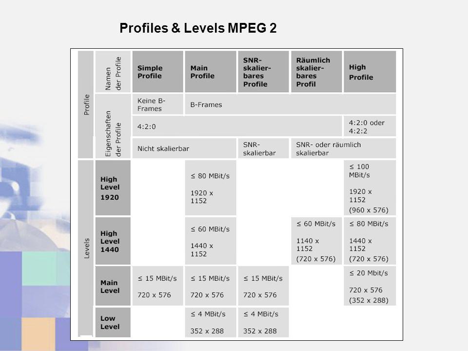 Profiles & Levels MPEG 2