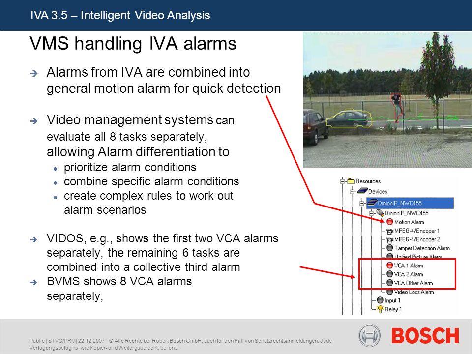 Public | STVC/PRM| 22.12.2007 | © Alle Rechte bei Robert Bosch GmbH, auch für den Fall von Schutzrechtsanmeldungen. Jede Verfügungsbefugnis, wie Kopie