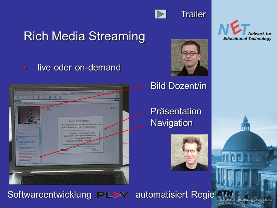 Rich Media Streaming live oder on-demand live oder on-demand Bild Dozent/in Präsentation Navigation Softwareentwicklung automatisiert Regie Trailer