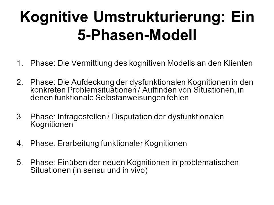 Kognitive Umstrukturierung: Ein 5-Phasen-Modell 1.Phase: Die Vermittlung des kognitiven Modells an den Klienten 2.Phase: Die Aufdeckung der dysfunktio
