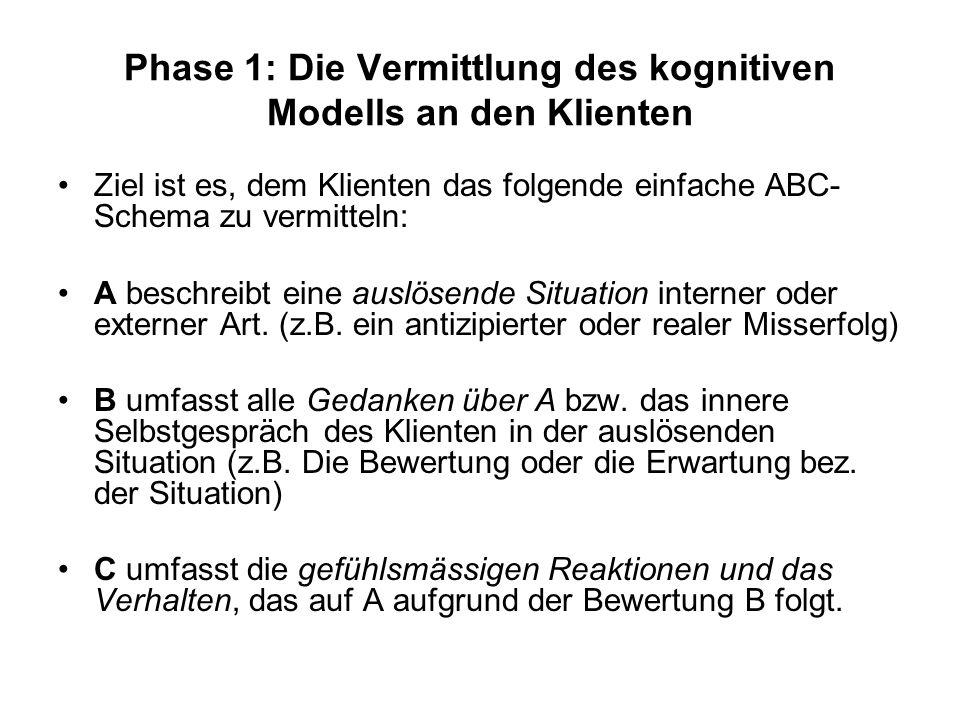 Phase 1: Die Vermittlung des kognitiven Modells an den Klienten Ziel ist es, dem Klienten das folgende einfache ABC- Schema zu vermitteln: A beschreib