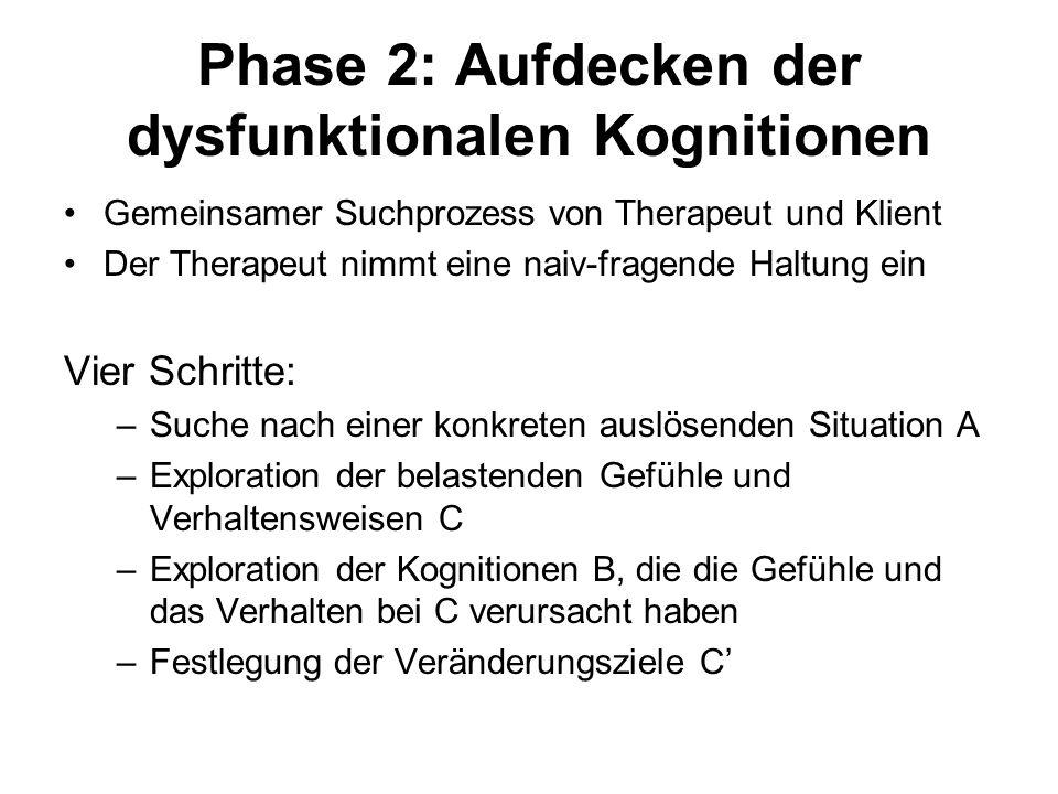 Phase 2: Aufdecken der dysfunktionalen Kognitionen Gemeinsamer Suchprozess von Therapeut und Klient Der Therapeut nimmt eine naiv-fragende Haltung ein