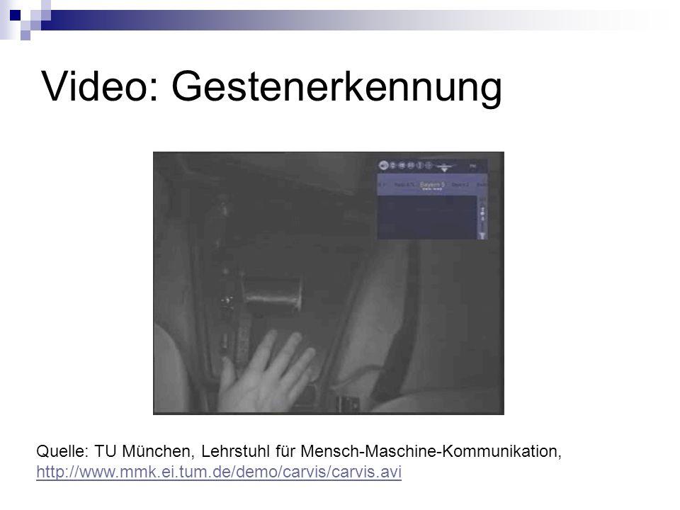 Video: Gestenerkennung Quelle: TU München, Lehrstuhl für Mensch-Maschine-Kommunikation, http://www.mmk.ei.tum.de/demo/carvis/carvis.avi