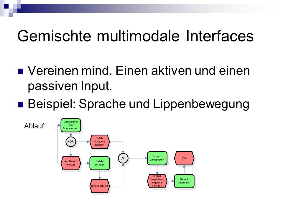 Gemischte multimodale Interfaces Vereinen mind. Einen aktiven und einen passiven Input. Beispiel: Sprache und Lippenbewegung Ablauf: