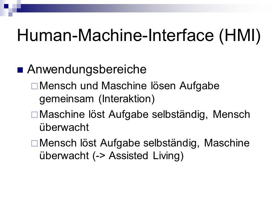 Human-Machine-Interface (HMI) Gedanken, Emotionen, interne Verarbeitung Information Daten Sinnesorgane (Ohren, Augen, Nase...) Aktionen (Sprechen, Bewegung…) Interne Verarbeitung Information Daten Sensoren (Kamera, Mikrofon…) Aktoren (Lautsprecher, Bildschirm…) Austausch physikalischer Signale Mensch Maschine