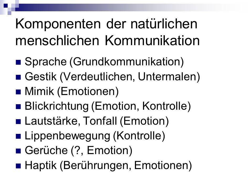 Komponenten der natürlichen menschlichen Kommunikation Sprache (Grundkommunikation) Gestik (Verdeutlichen, Untermalen) Mimik (Emotionen) Blickrichtung