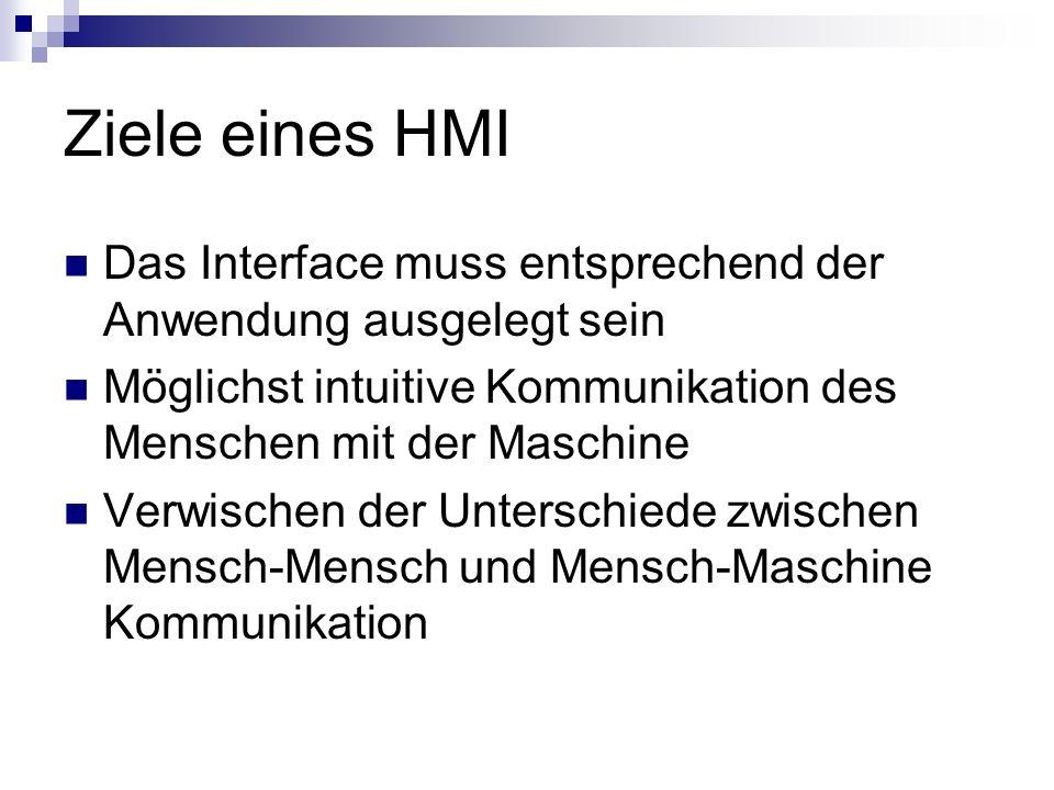 Ziele eines HMI Das Interface muss entsprechend der Anwendung ausgelegt sein Möglichst intuitive Kommunikation des Menschen mit der Maschine Verwische