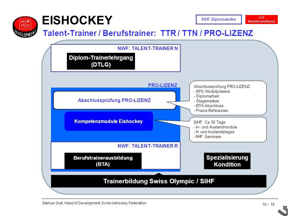 10 / 15 J+S Module und Kurse SIHF Diplomstufen Markus Graf, Head of Development, Swiss Icehockey Federation Trainerbildung Swiss Olympic / SIHF Spezia