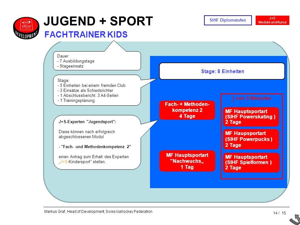 14 / 15 J+S Module und Kurse SIHF Diplomstufen Markus Graf, Head of Development, Swiss Icehockey Federation FACHTRAINER KIDS JUGEND + SPORT Fach- + Me