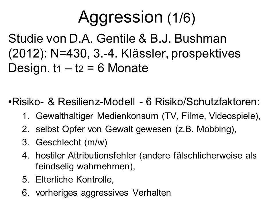 Aggression (1/6) Studie von D.A. Gentile & B.J. Bushman (2012): N=430, 3.-4. Klässler, prospektives Design. t 1 – t 2 = 6 Monate Risiko- & Resilienz-M