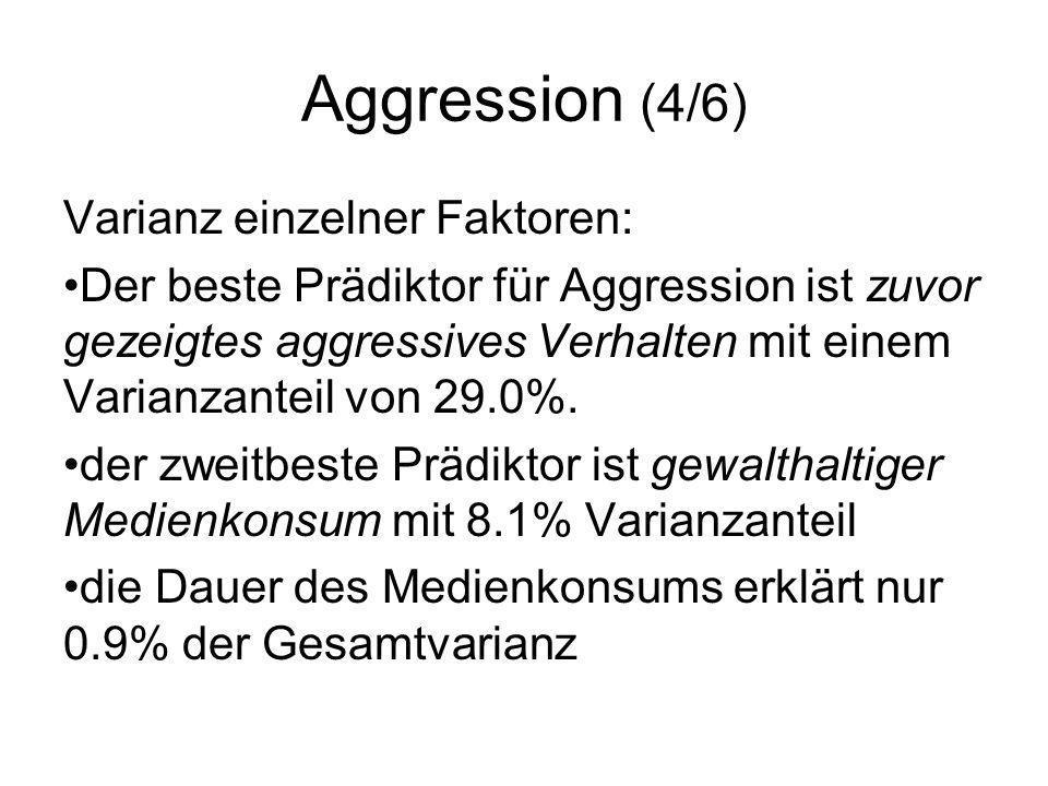 Aggression (4/6) Varianz einzelner Faktoren: Der beste Prädiktor für Aggression ist zuvor gezeigtes aggressives Verhalten mit einem Varianzanteil von