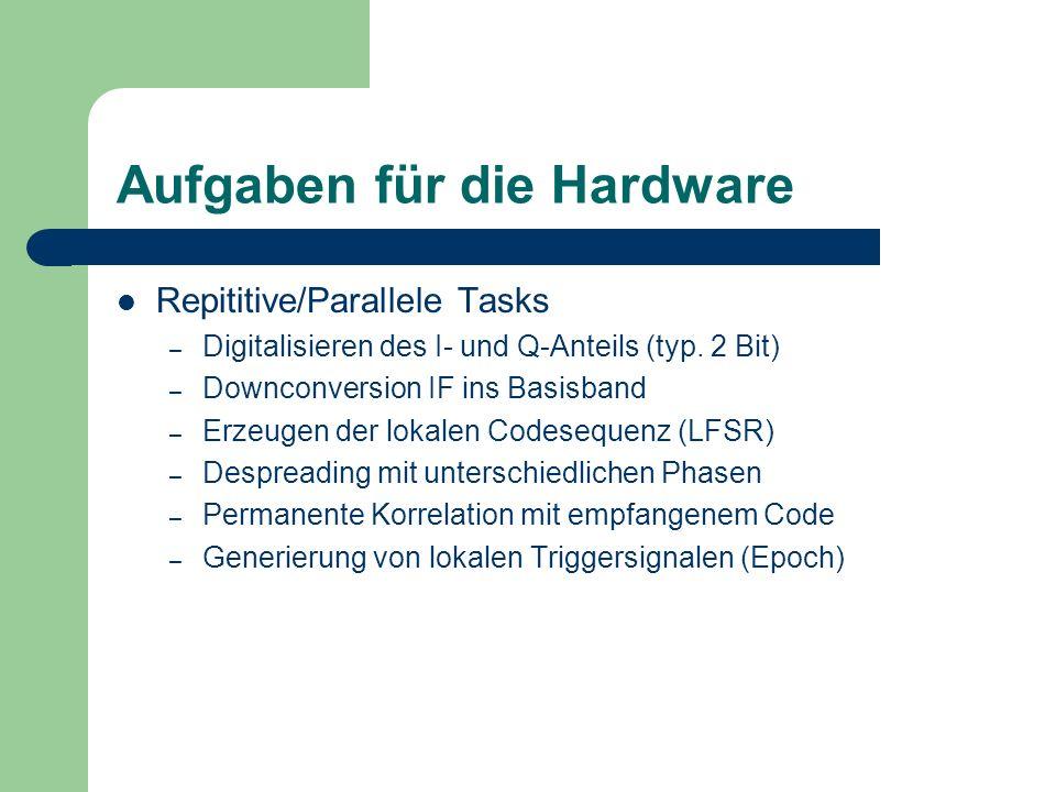 Aufgaben für die Hardware Repititive/Parallele Tasks – Digitalisieren des I- und Q-Anteils (typ. 2 Bit) – Downconversion IF ins Basisband – Erzeugen d