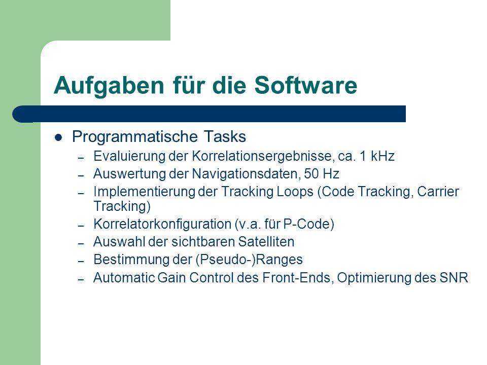 Aufgaben für die Software Programmatische Tasks – Evaluierung der Korrelationsergebnisse, ca. 1 kHz – Auswertung der Navigationsdaten, 50 Hz – Impleme