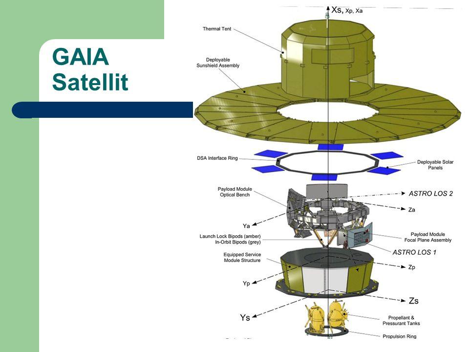 GAIA Satellit