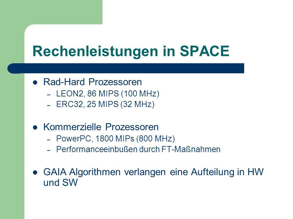 Rechenleistungen in SPACE Rad-Hard Prozessoren – LEON2, 86 MIPS (100 MHz) – ERC32, 25 MIPS (32 MHz) Kommerzielle Prozessoren – PowerPC, 1800 MIPs (800