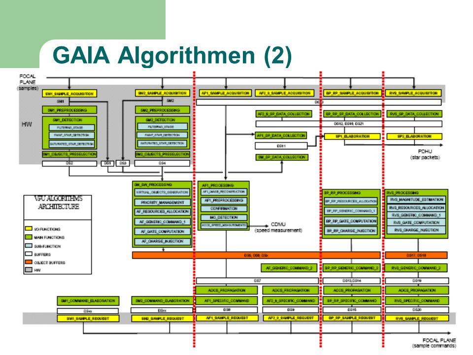 GAIA Algorithmen (2)