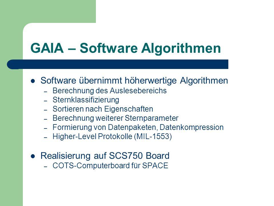 GAIA – Software Algorithmen Software übernimmt höherwertige Algorithmen – Berechnung des Auslesebereichs – Sternklassifizierung – Sortieren nach Eigen
