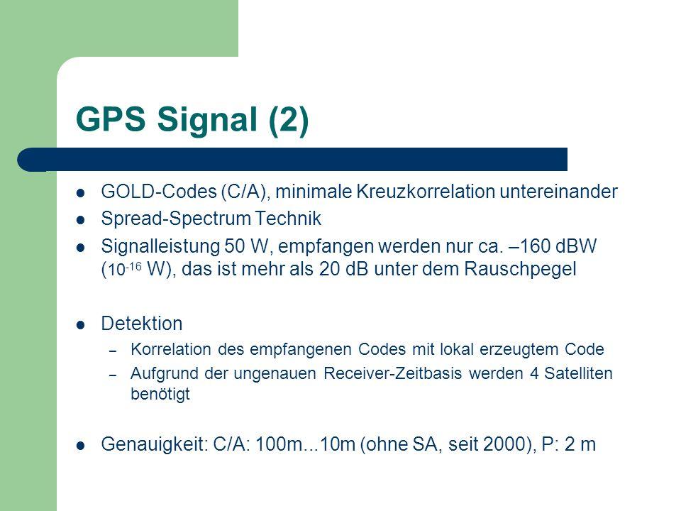 GPS Signal (2) GOLD-Codes (C/A), minimale Kreuzkorrelation untereinander Spread-Spectrum Technik Signalleistung 50 W, empfangen werden nur ca. –160 dB