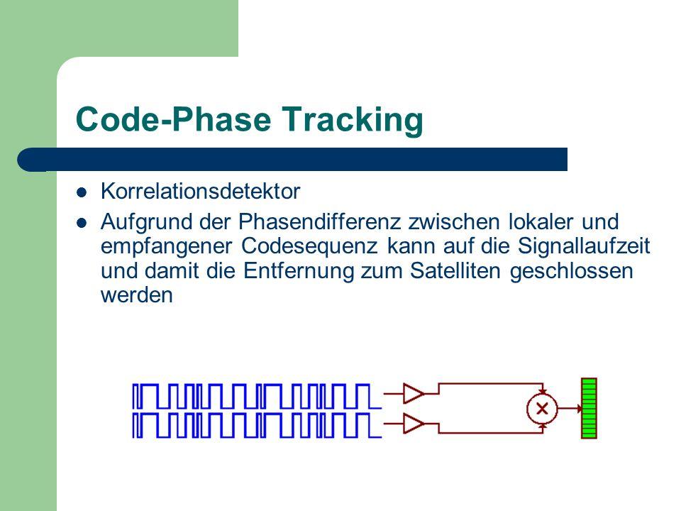 Code-Phase Tracking Korrelationsdetektor Aufgrund der Phasendifferenz zwischen lokaler und empfangener Codesequenz kann auf die Signallaufzeit und dam