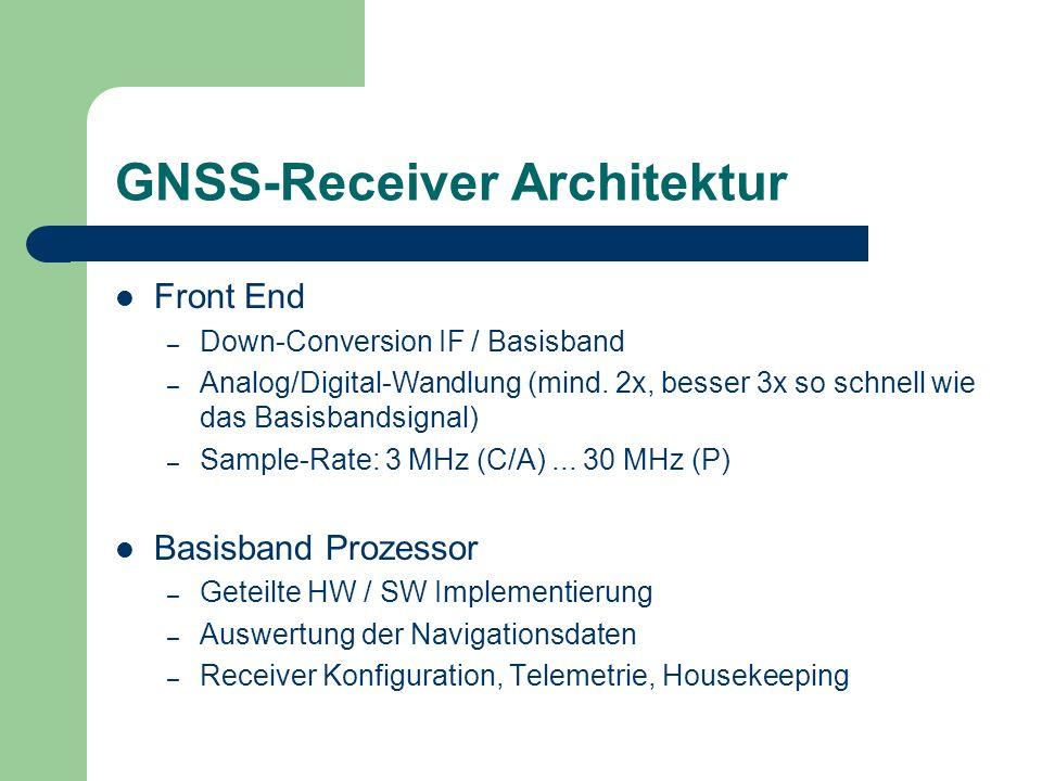 GNSS-Receiver Architektur Front End – Down-Conversion IF / Basisband – Analog/Digital-Wandlung (mind. 2x, besser 3x so schnell wie das Basisbandsignal